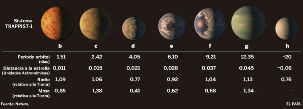 nuevo-sistema-solar
